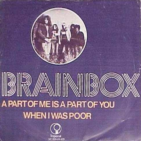 Coverafbeelding A Part Of Me Is A Part Of You - Brainbox