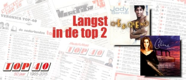 Hitdossier – langst in de top 2