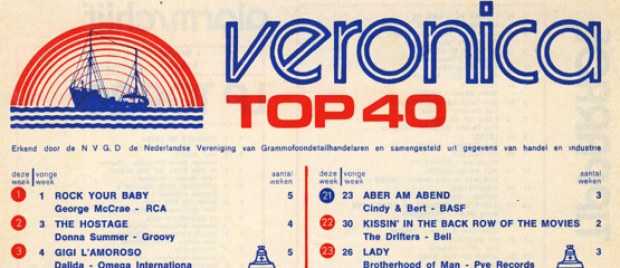 192TV: De Top 40 van 31 augustus 1974